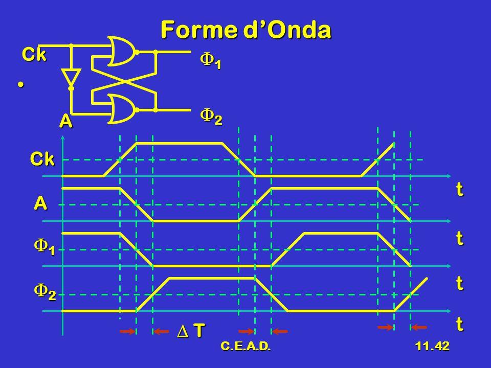 Forme d'Onda A Ck F1 F2 Ck A F1 F2 t D T C.E.A.D.