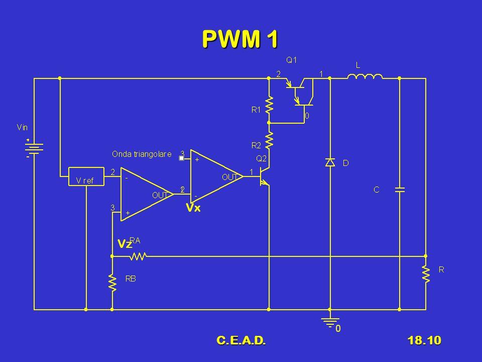 PWM 1 Vx Vz C.E.A.D.
