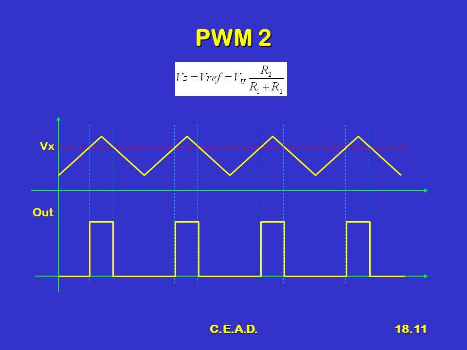 PWM 2 Vx Out C.E.A.D.