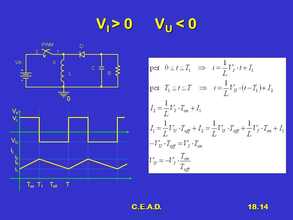 VI > 0 VU < 0 Vk VI VU IL I2 I0 I1 Ton T1 Toff T C.E.A.D.
