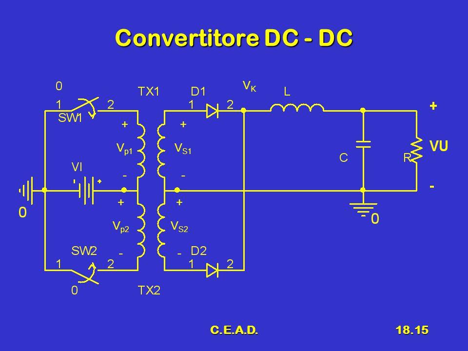 Convertitore DC - DC VK + + Vp1 VS1 - - + + Vp2 VS2 - - C.E.A.D.