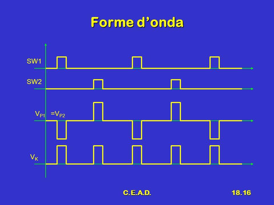 Forme d'onda SW1 SW2 VP1 =VP2 VK C.E.A.D.