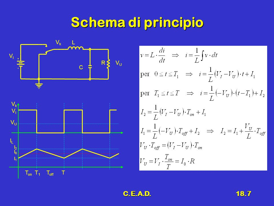 Schema di principio C.E.A.D. VU Vk VI L R C Vk VI VU IL Ton T1 Toff T