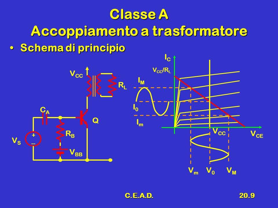 Classe A Accoppiamento a trasformatore