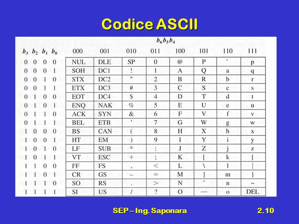 Codice ASCII SEP – Ing. Saponara