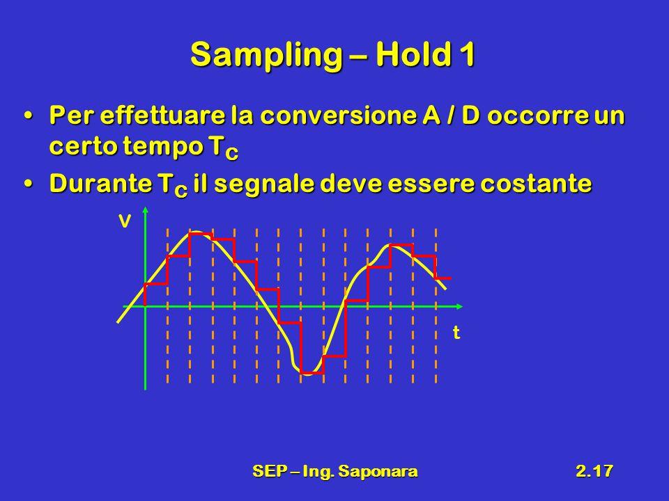Sampling – Hold 1 Per effettuare la conversione A / D occorre un certo tempo TC. Durante TC il segnale deve essere costante.