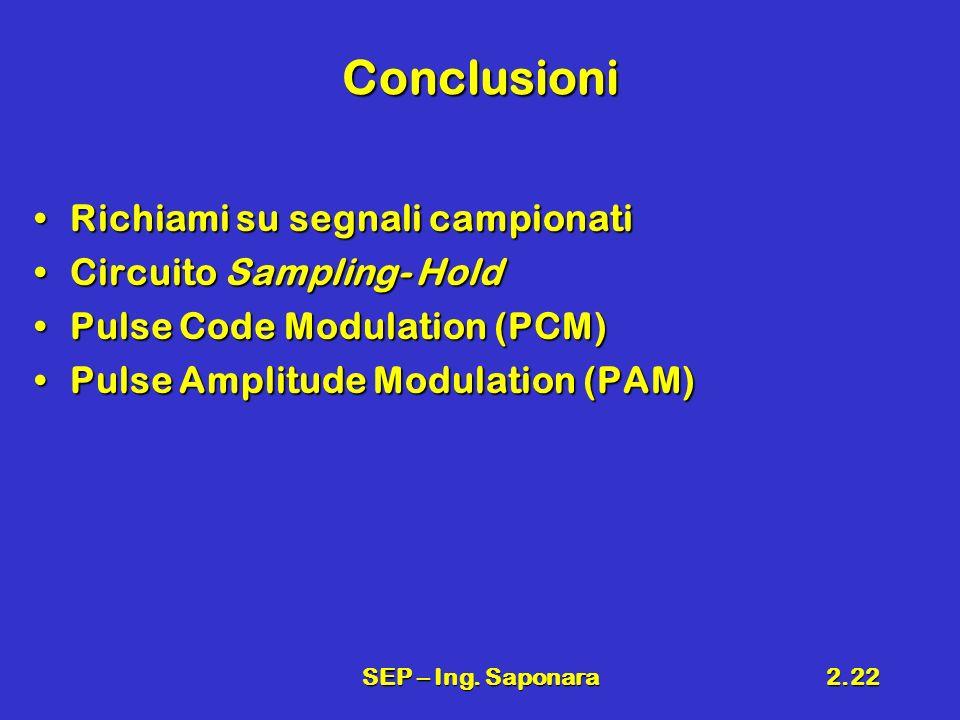 Conclusioni Richiami su segnali campionati Circuito Sampling- Hold