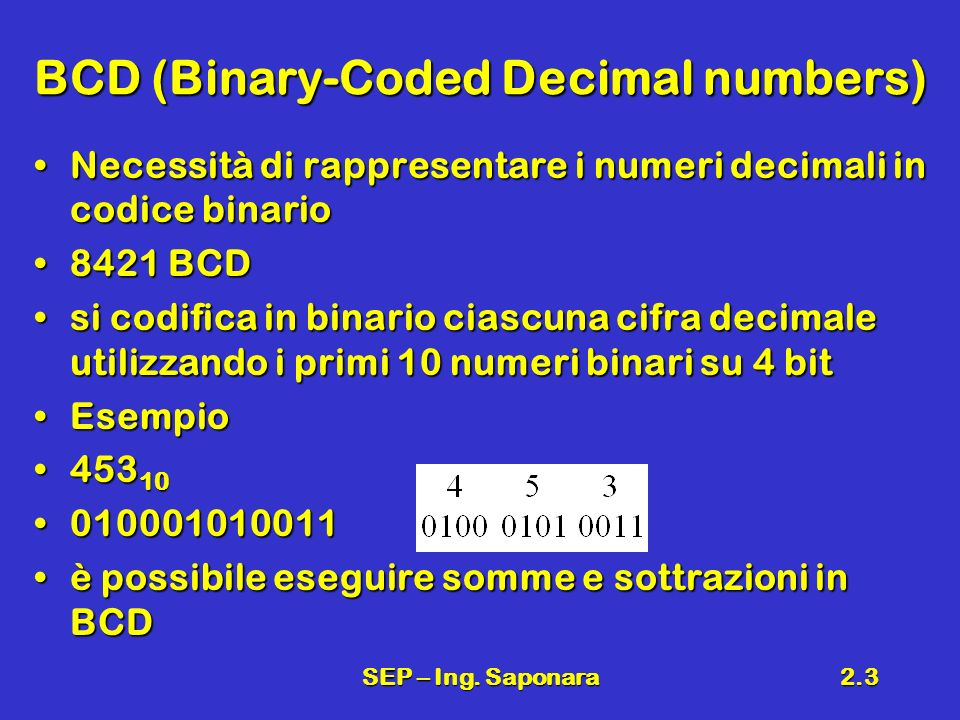 BCD (Binary-Coded Decimal numbers)