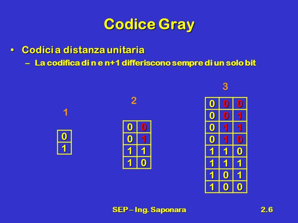 Codice Gray Codici a distanza unitaria 1 1 1 3 2 1