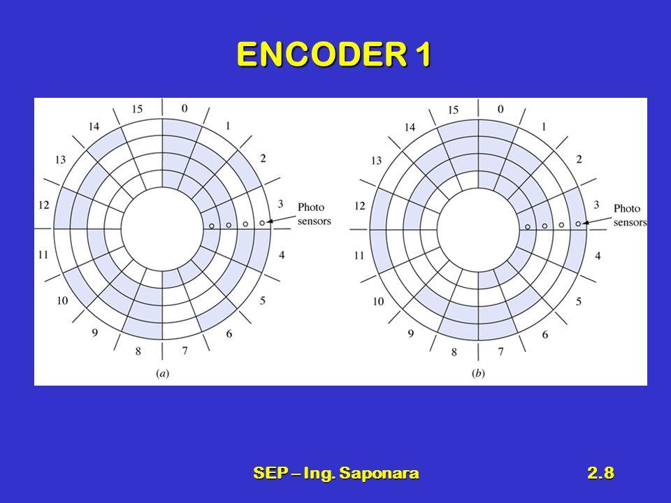 ENCODER 1 SEP – Ing. Saponara