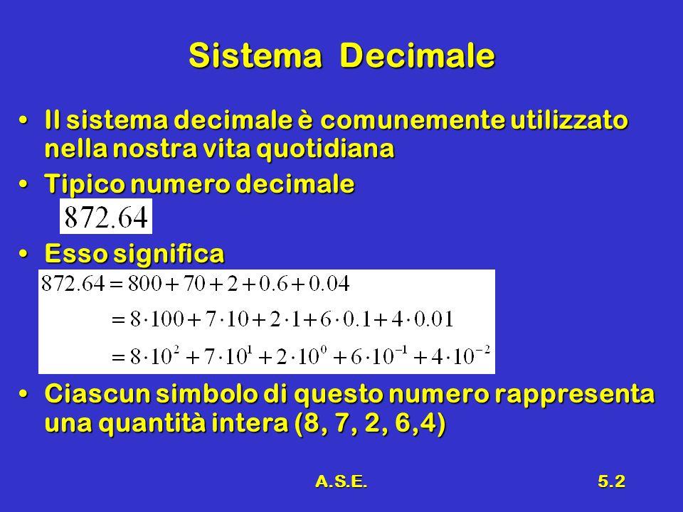 Sistema Decimale Il sistema decimale è comunemente utilizzato nella nostra vita quotidiana. Tipico numero decimale.