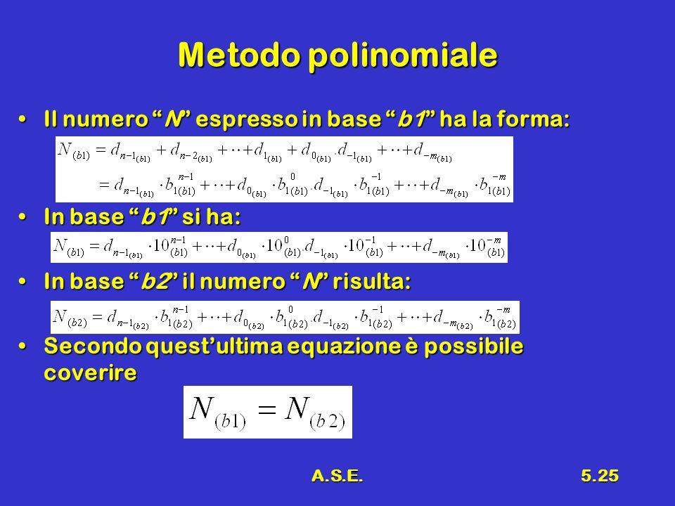Metodo polinomiale Il numero N espresso in base b1 ha la forma: