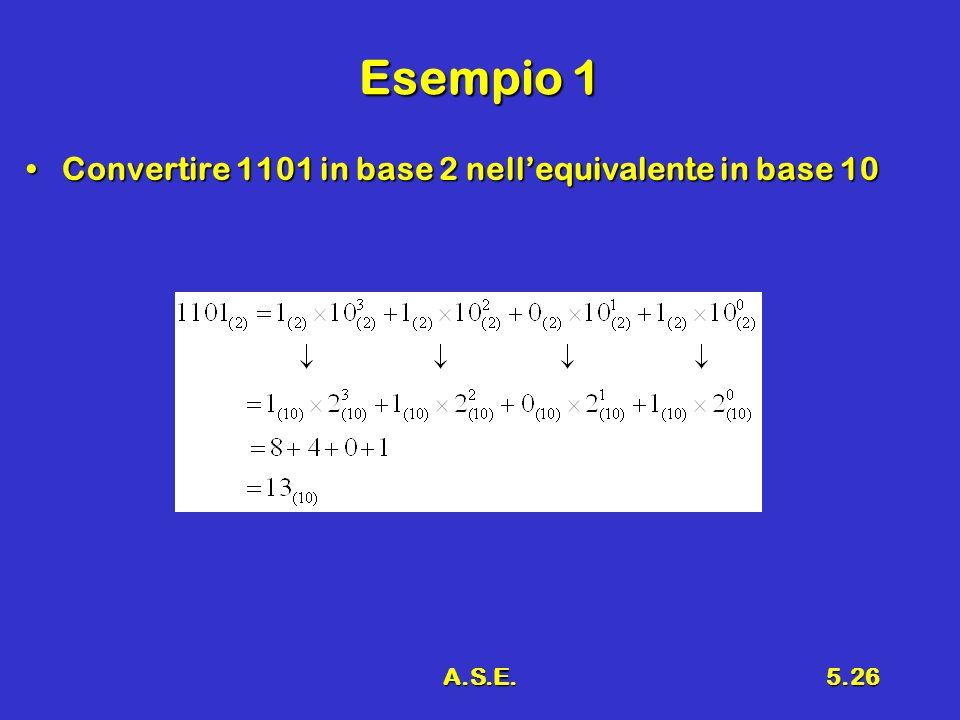 Esempio 1 Convertire 1101 in base 2 nell'equivalente in base 10 A.S.E.