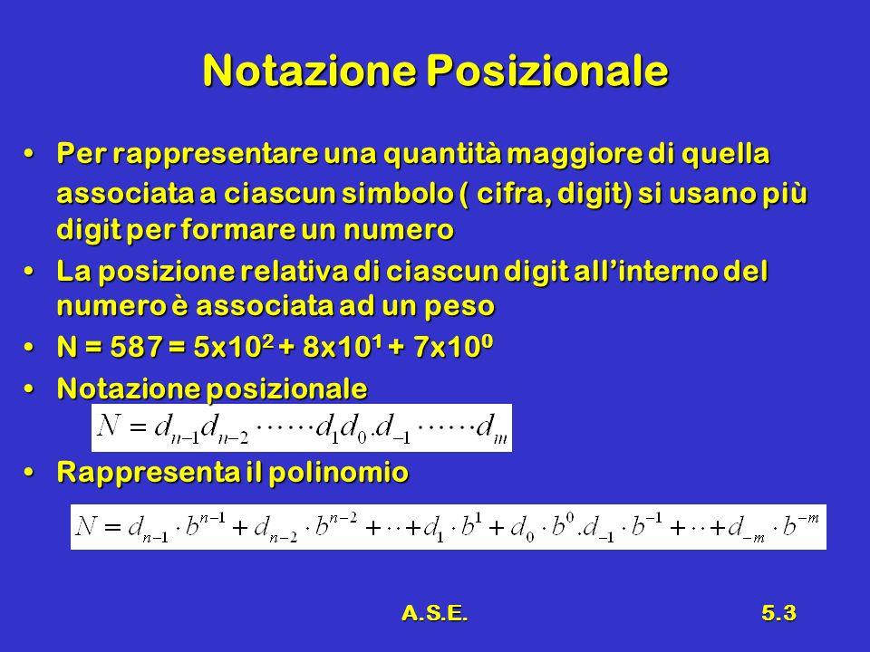 Notazione Posizionale