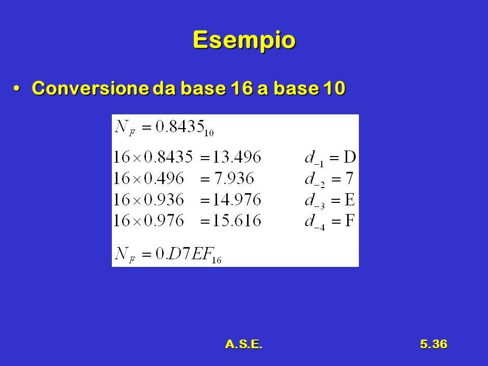 Esempio Conversione da base 16 a base 10 A.S.E.