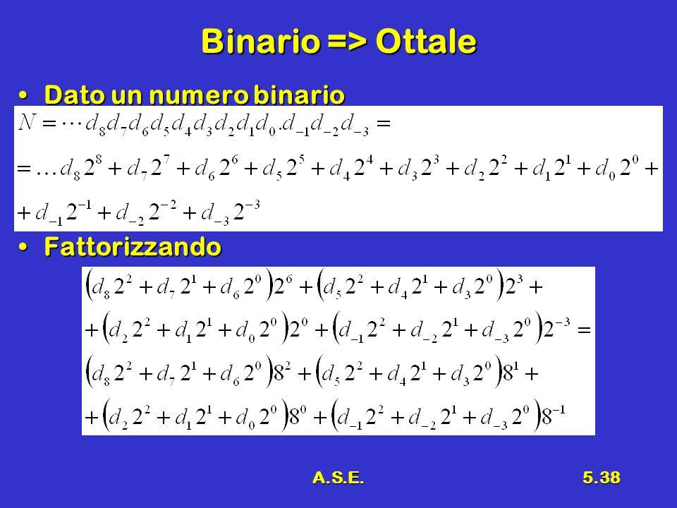 Binario => Ottale Dato un numero binario Fattorizzando A.S.E.