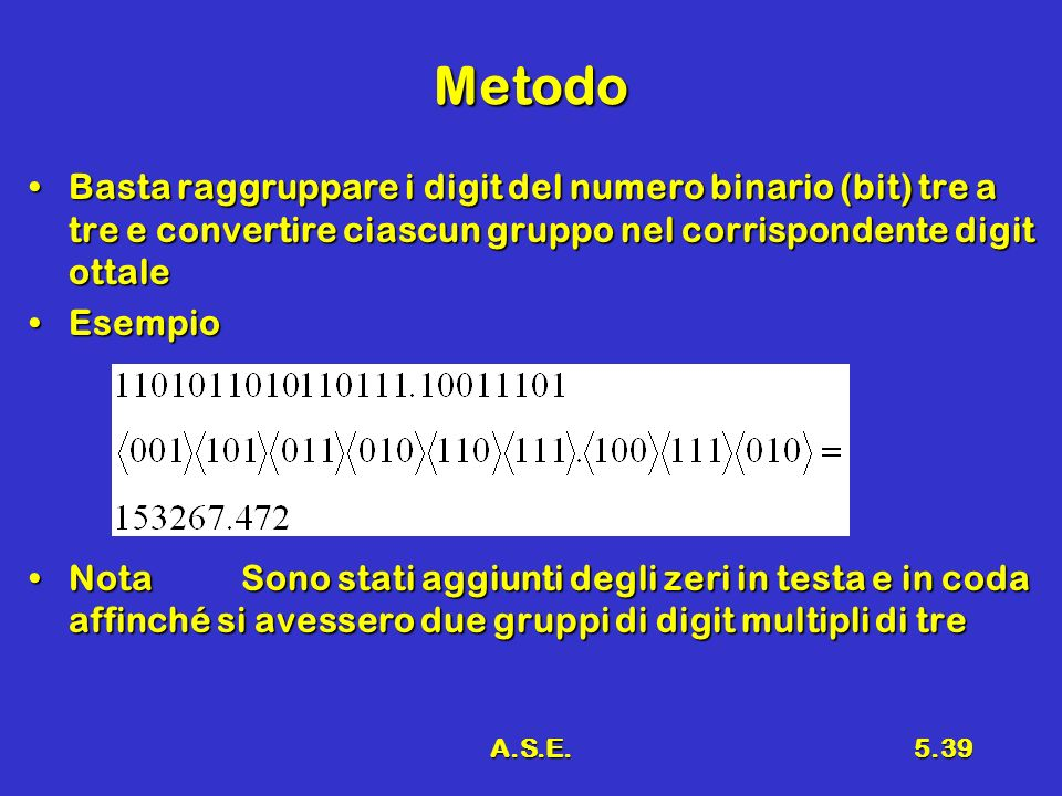 Metodo Basta raggruppare i digit del numero binario (bit) tre a tre e convertire ciascun gruppo nel corrispondente digit ottale.
