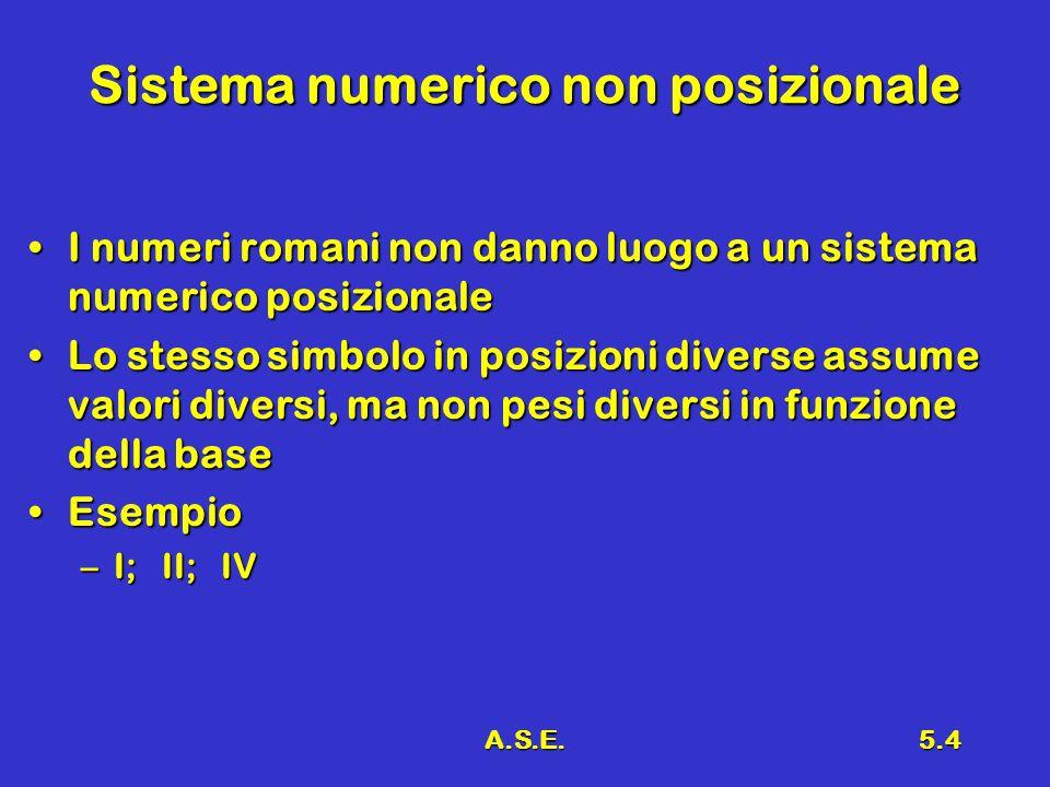 Sistema numerico non posizionale