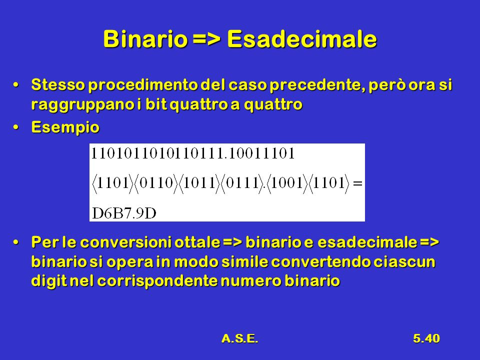 Binario => Esadecimale