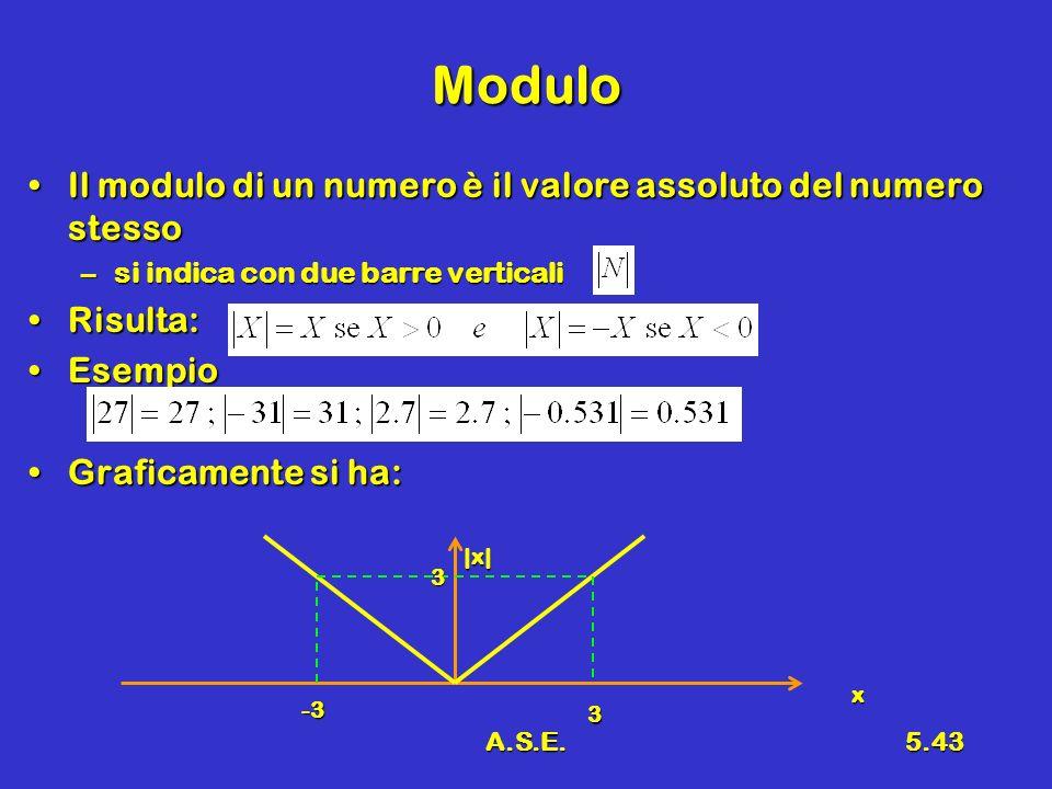 Modulo Il modulo di un numero è il valore assoluto del numero stesso