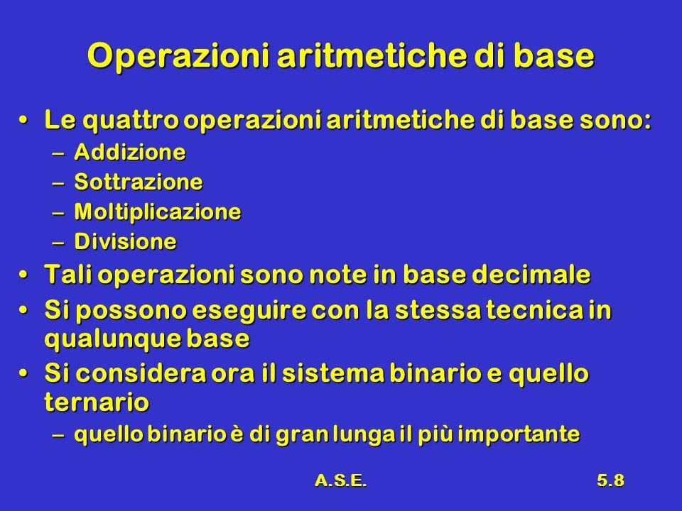 Operazioni aritmetiche di base