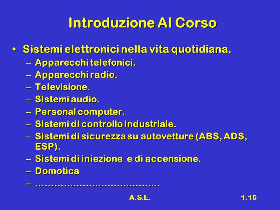Introduzione Al Corso Sistemi elettronici nella vita quotidiana.
