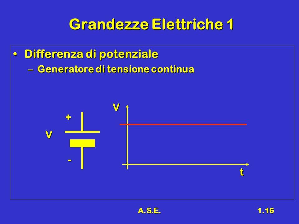 Grandezze Elettriche 1 Differenza di potenziale