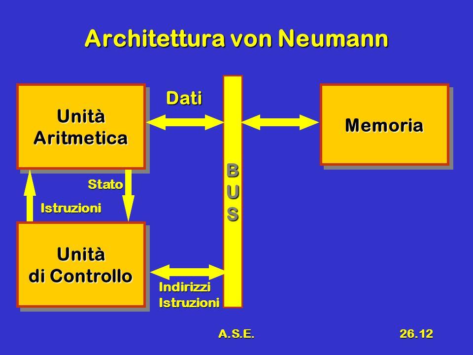 Architettura von Neumann