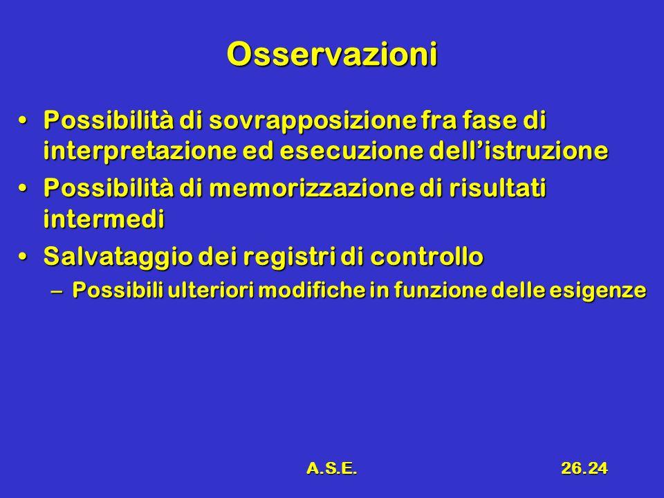 Osservazioni Possibilità di sovrapposizione fra fase di interpretazione ed esecuzione dell'istruzione.