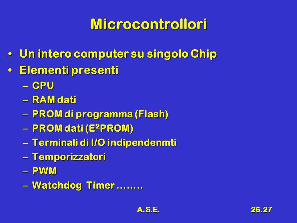 Microcontrollori Un intero computer su singolo Chip Elementi presenti