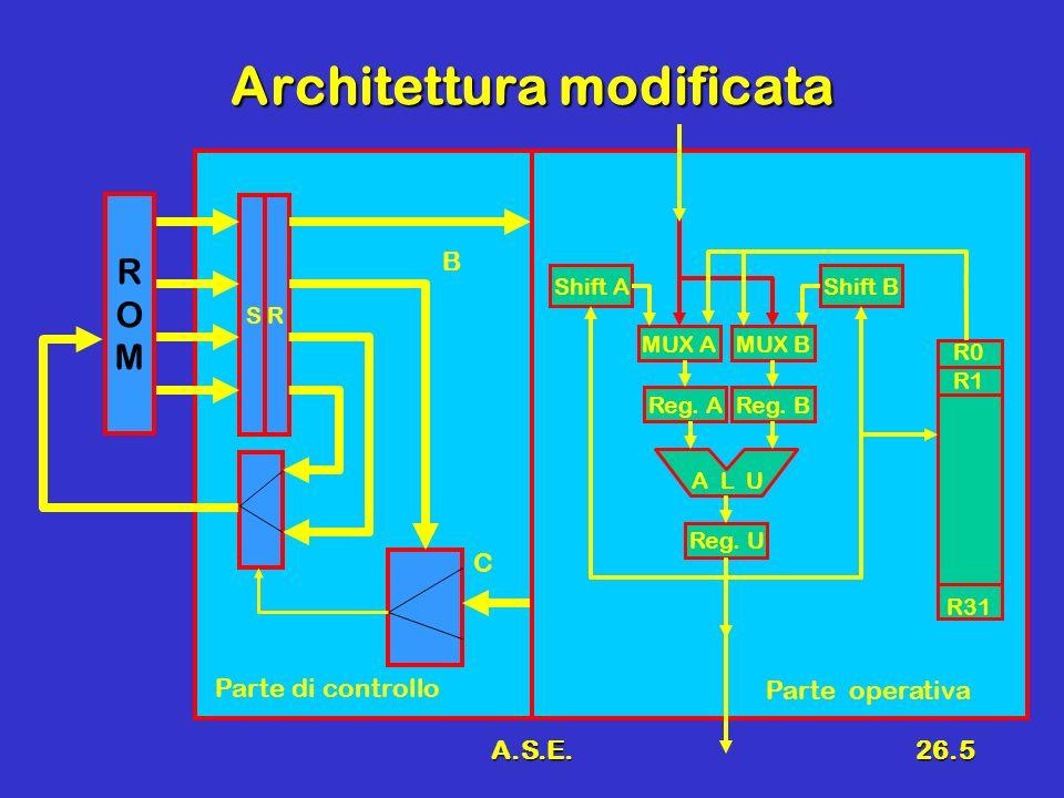Architettura modificata