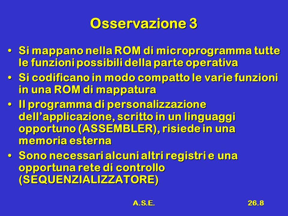 Osservazione 3 Si mappano nella ROM di microprogramma tutte le funzioni possibili della parte operativa.