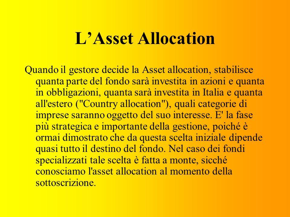 L'Asset Allocation