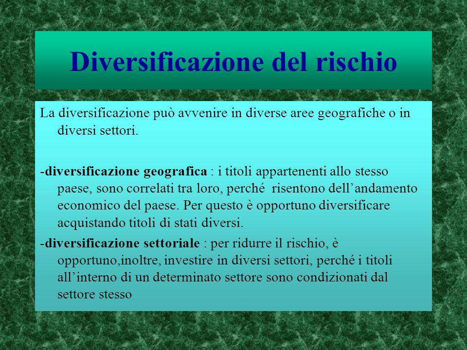 Diversificazione del rischio