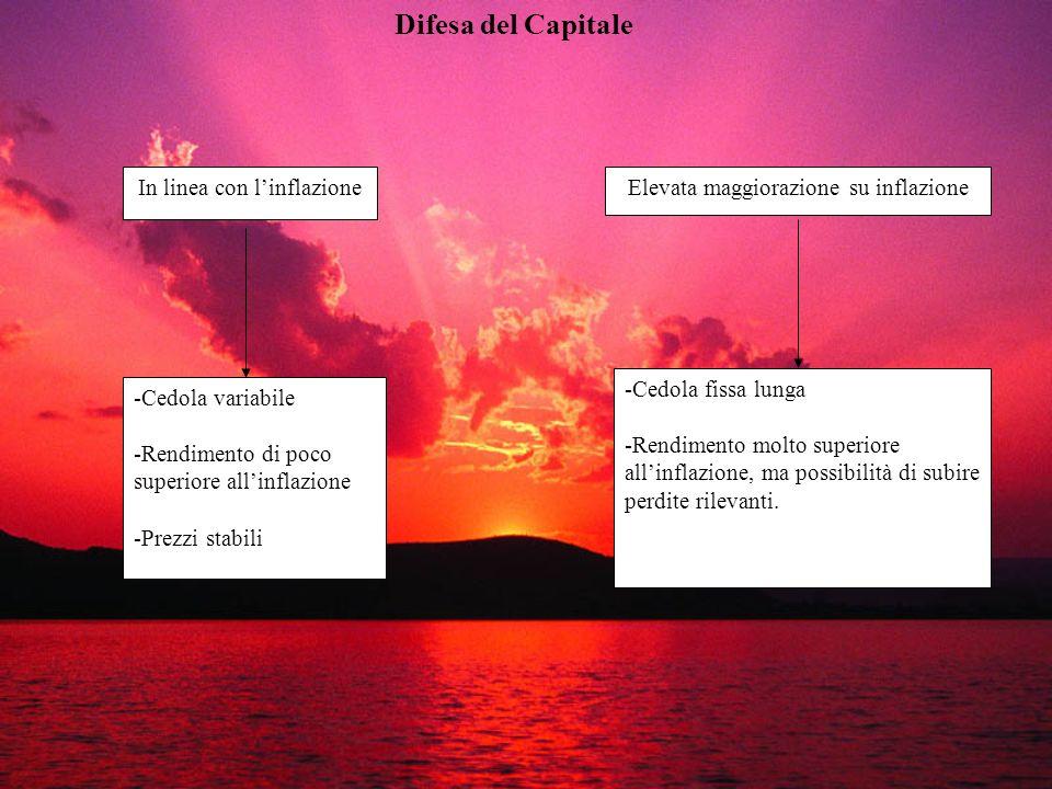 Difesa del Capitale In linea con l'inflazione