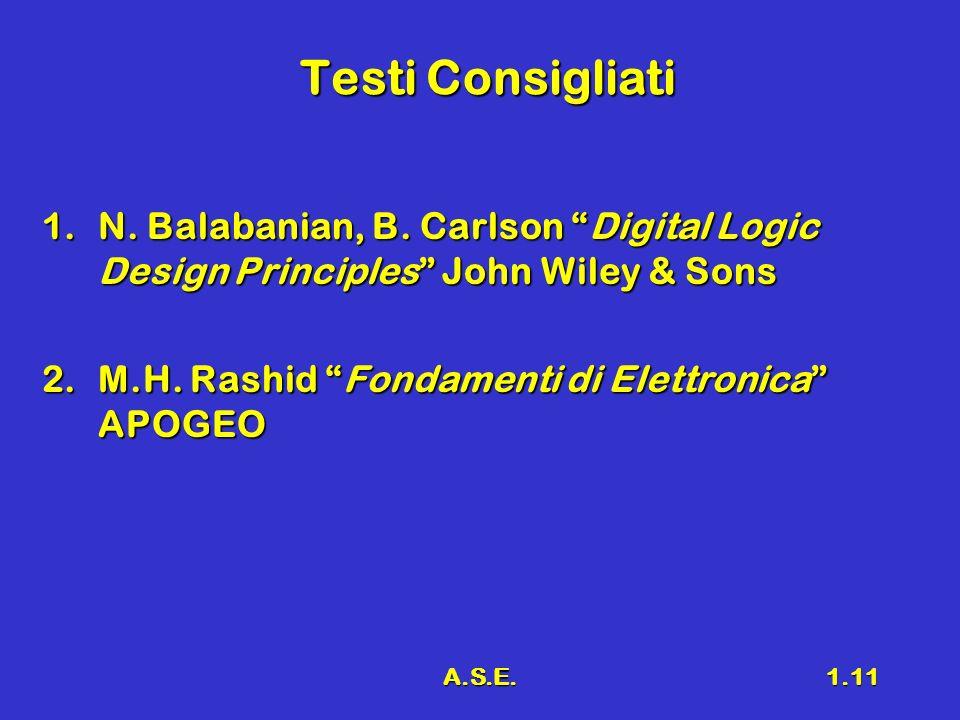 Testi Consigliati N. Balabanian, B. Carlson Digital Logic Design Principles John Wiley & Sons. M.H. Rashid Fondamenti di Elettronica APOGEO.