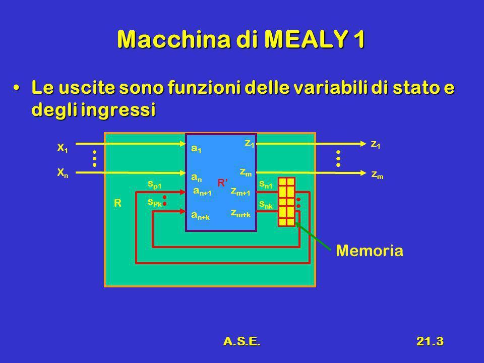 Macchina di MEALY 1 Le uscite sono funzioni delle variabili di stato e degli ingressi. z1. z1. X1.