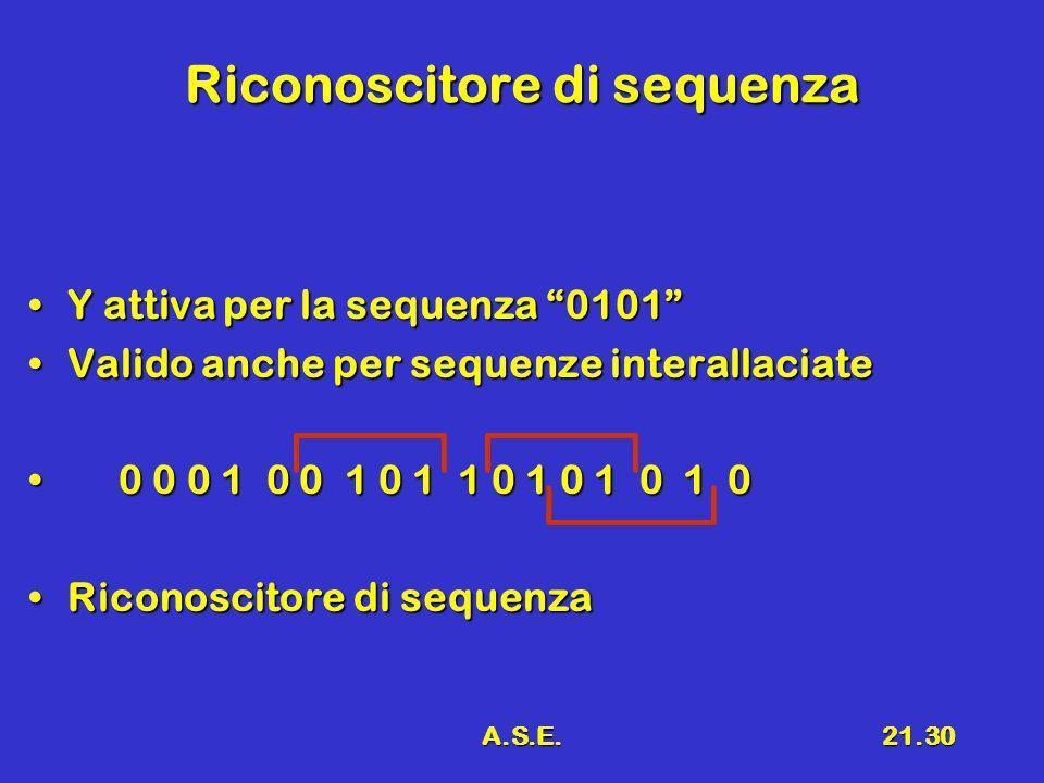 Riconoscitore di sequenza
