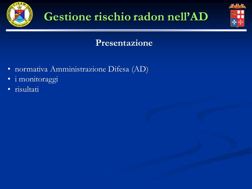 Gestione rischio radon nell'AD