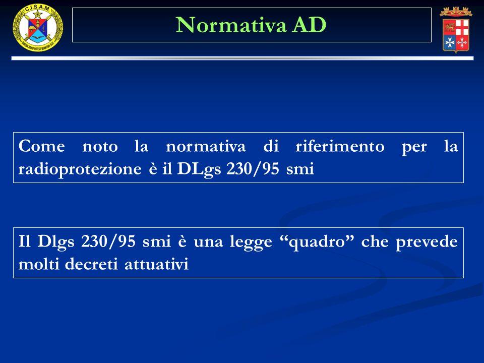 Normativa AD Come noto la normativa di riferimento per la radioprotezione è il DLgs 230/95 smi.
