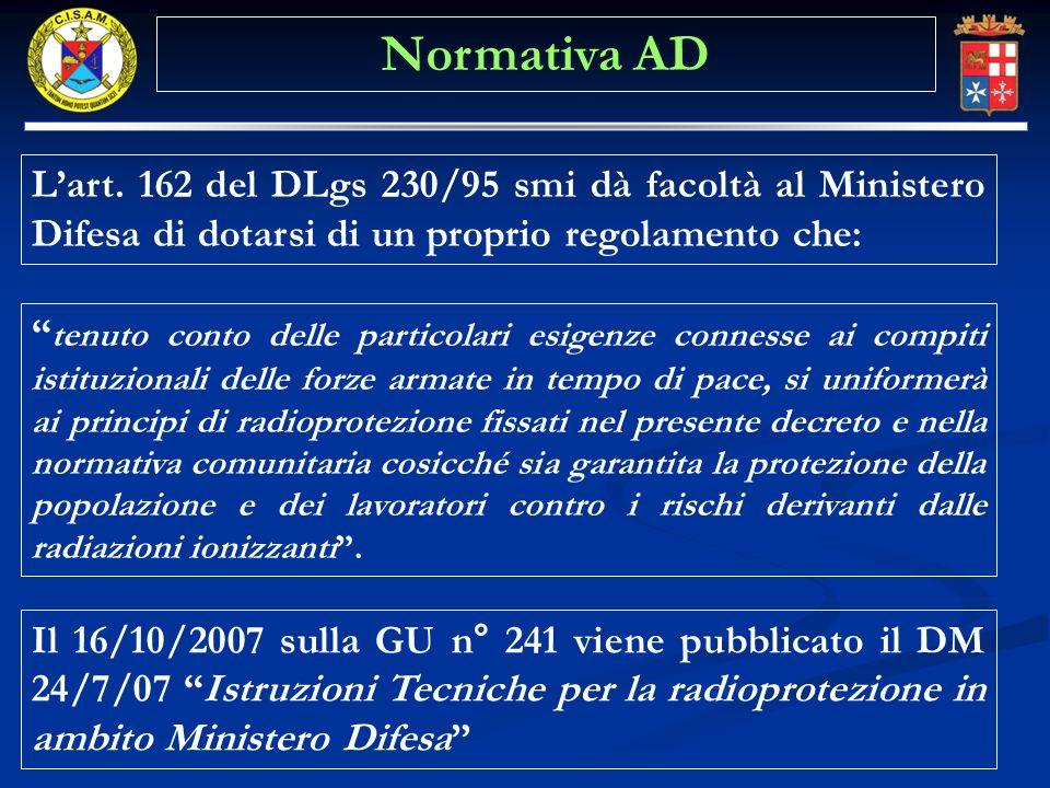Normativa AD L'art. 162 del DLgs 230/95 smi dà facoltà al Ministero Difesa di dotarsi di un proprio regolamento che: