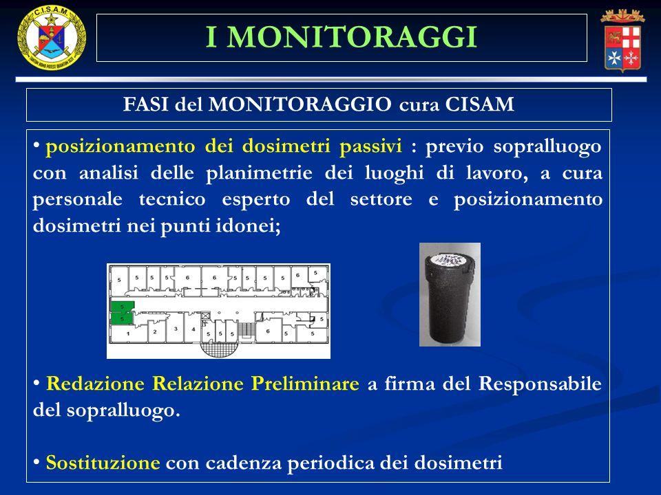 FASI del MONITORAGGIO cura CISAM
