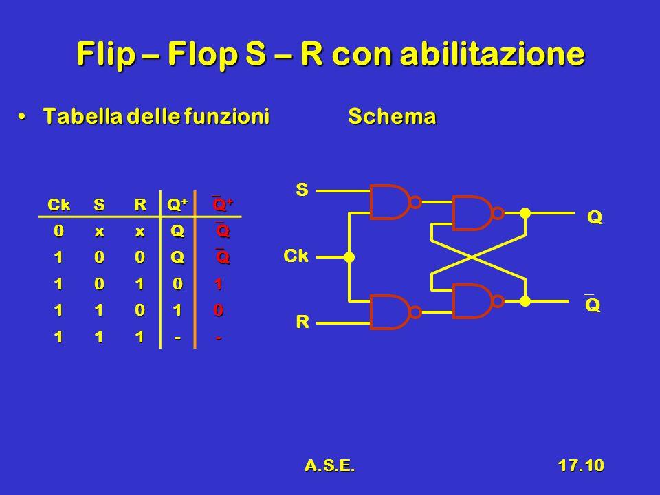 Flip – Flop S – R con abilitazione