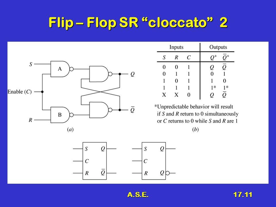 Flip – Flop SR cloccato 2