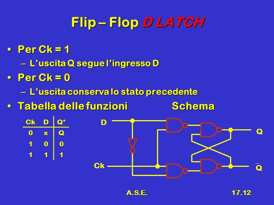 Flip – Flop D LATCH Per Ck = 1 Per Ck = 0