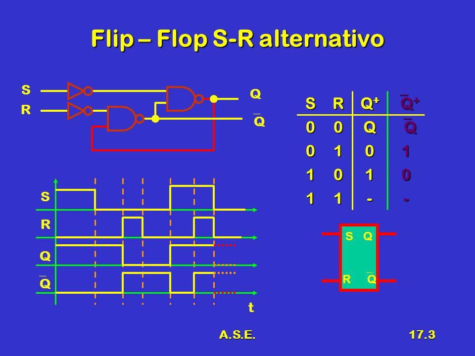 Flip – Flop S-R alternativo