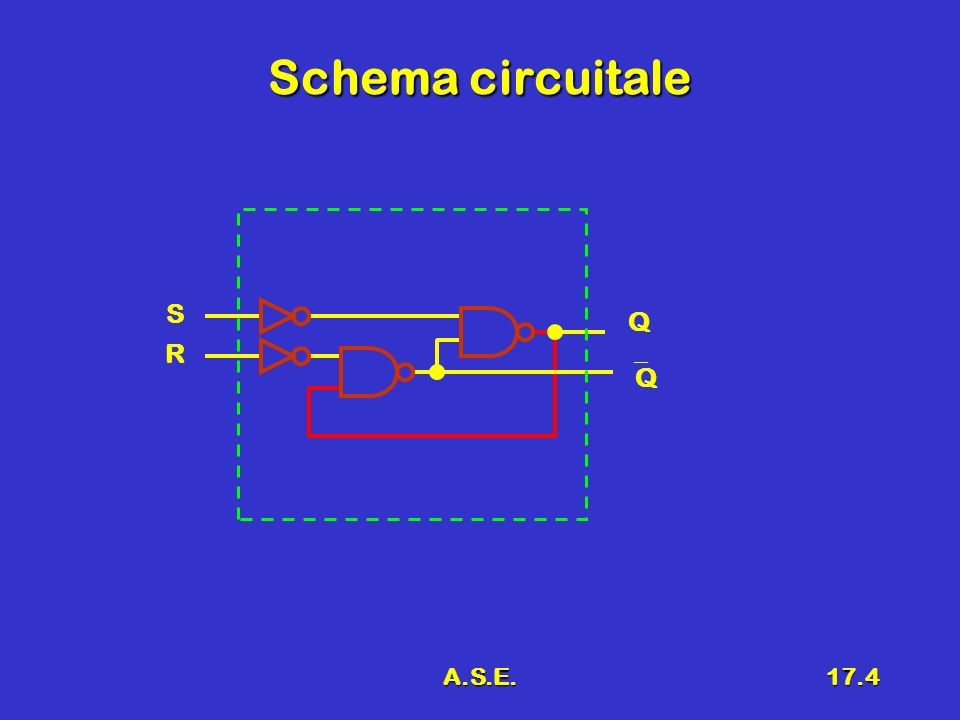 Schema circuitale R S Q Q A.S.E.