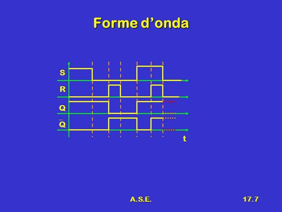 Forme d'onda S R Q Q t A.S.E.