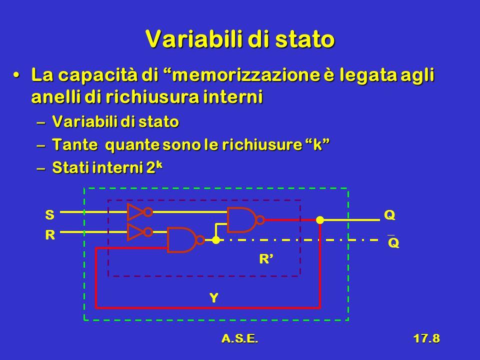 Variabili di stato La capacità di memorizzazione è legata agli anelli di richiusura interni. Variabili di stato.