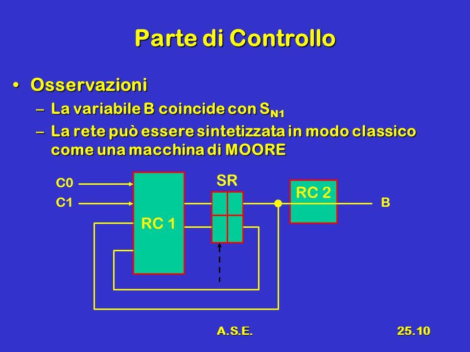 Parte di Controllo Osservazioni La variabile B coincide con SN1